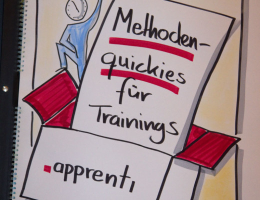Methodenquickies visualisiert von sandra Dirks
