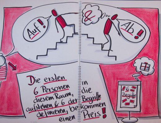Methodenquickies Auf und Ab visualisiert von Sandra Dirks