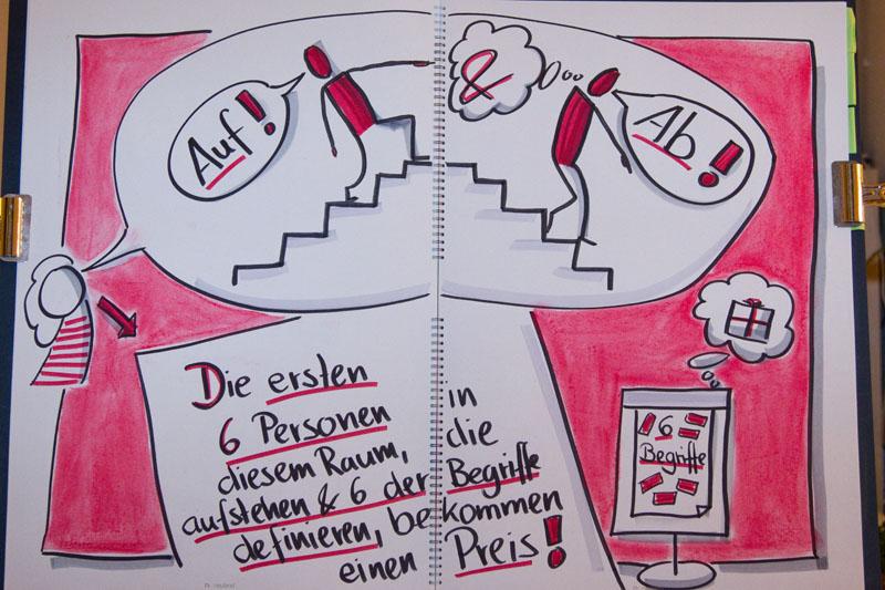 Sandra Dirks - Methodenquickies Auf und Ab visualisiert von Sandra Dirks
