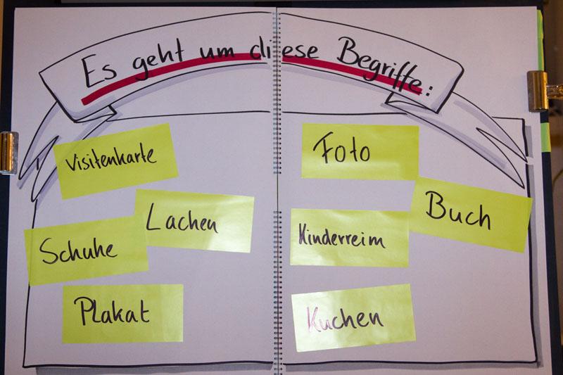 Methodenquickies Begriffsdefinitionen visualisiert von Sandra Dirks