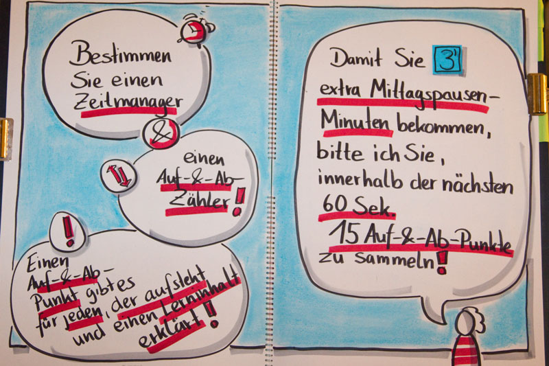 Methodenquickies Suppenlochübung visualisiert von Sandra Dirks