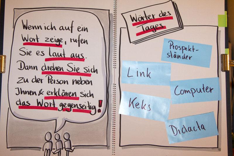 Methodenquickies Worte des Tages visualisiert von Sandra Dirks