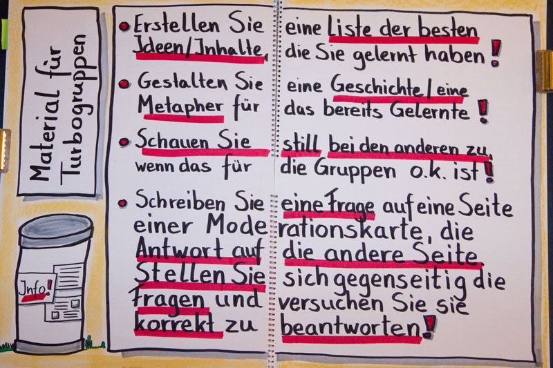 Methodenquickies Puffer für Gruppenarbeiten visualisiert von Sandra Dirks