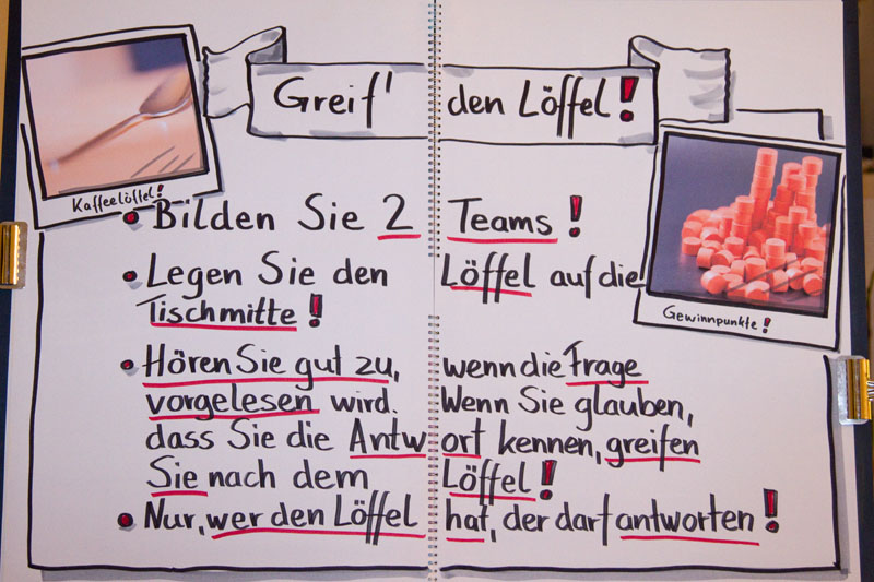 Sandra Dirks - Methodenquickies GreifdenLöffel-Wiederholung visualisiert von Sandra Dirks