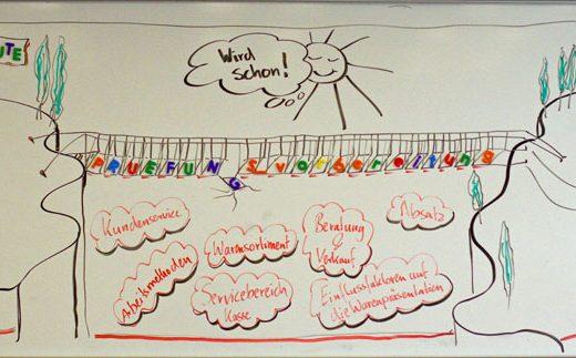 Sandra Dirks - Buchstabenbrücke auf dem Whiteboard