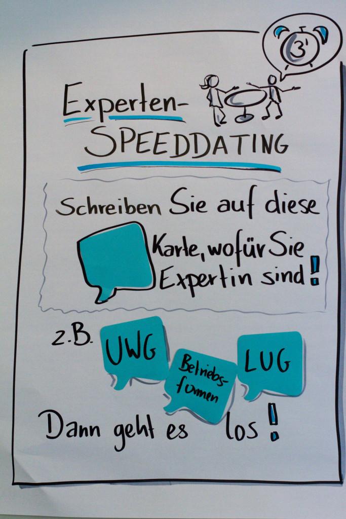 Sandra Dirks - Flipchart mit anleitung zum Experten - Speeddating