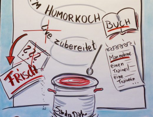 Sandra Dirks - Begrüßungs - Flipchart Humorkochbuch