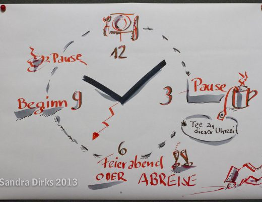 Sandra Dirks - Tipps zum Einsatz einer Whiteboard Clock