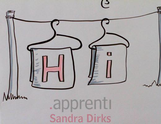 Sandra Dirks - Visualle Inspiration der Woche Kleidung -Flipcharts zeichnen mit Sandra Dirks
