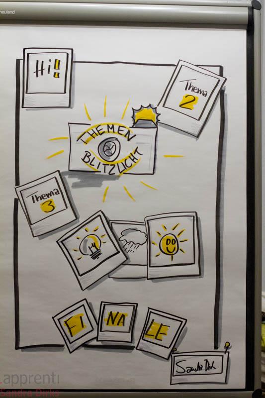 Sandra Dirks - Polaroid auf Flipchart - Flipcharts zeichnen mit Sandra Dirks