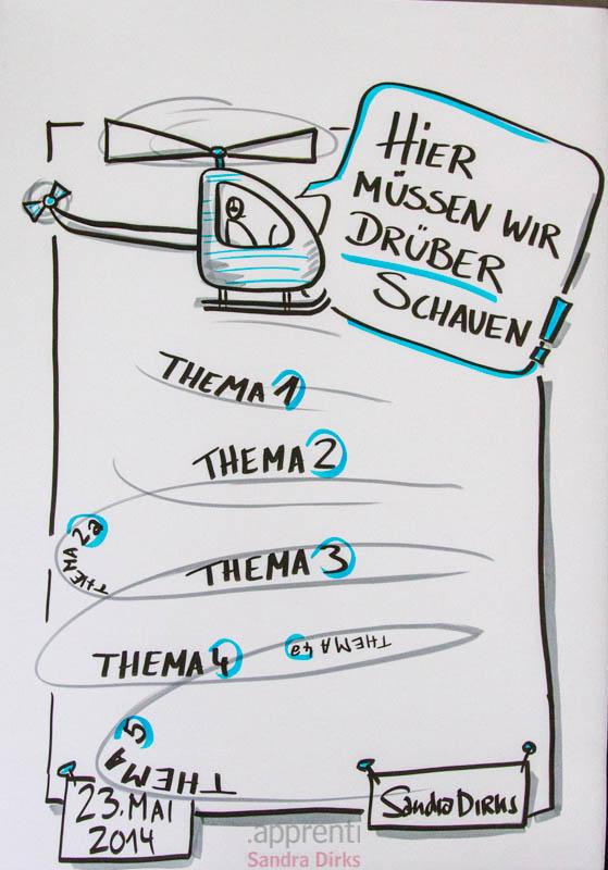 visuelle inspiration der woche der hubschrauber sandra dirks. Black Bedroom Furniture Sets. Home Design Ideas