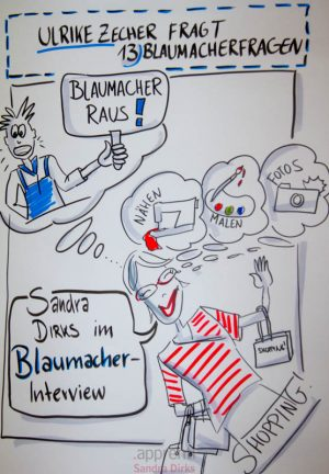 Blaumacher Interview No. 25