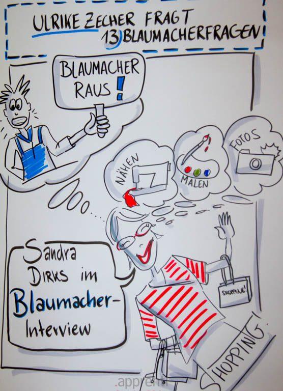 Blaumacher Interview No. 25