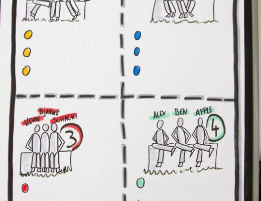 Sandra Dirks - Menschen auf der Mauer - Kleingruppeneinteilung -Flipcharts zeichnen mit Sandra Dirks