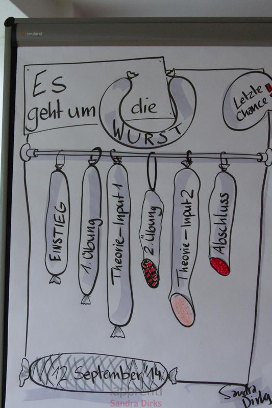 Sandra Dirks - Wurst auf einem Flipchart zeichnen