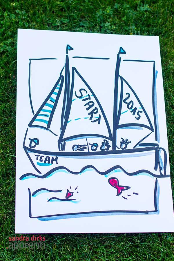 Sandra Dirks - Flipchart Segelboot
