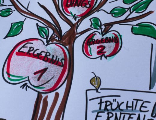 Sandra Dirks - Flipchart Friday: Mini- Flipchartkurs - Früchte ernten - Flipcharts zeichnen mit Sandra Dirks