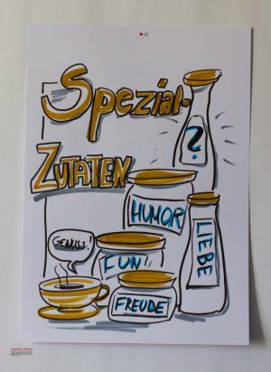 Sandra Dirks - Mini - Flipchartkurs: Zutaten - Flipcharts zeichnen mit Sandra Dirks