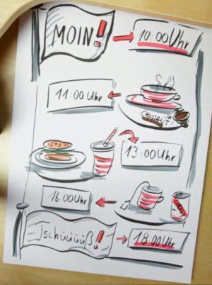 Sandra Dirks - Pausenplan am Flipchart - Flipchart zeichnen mit Sandra Dirks