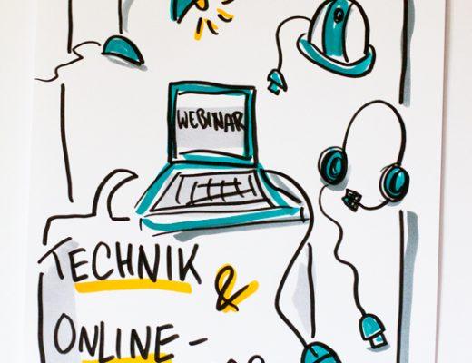 Sandra Dirks - Mini-Flipchartkurs Technik für Webinare - Flipcharts zeichnen mit Sandra Dirks