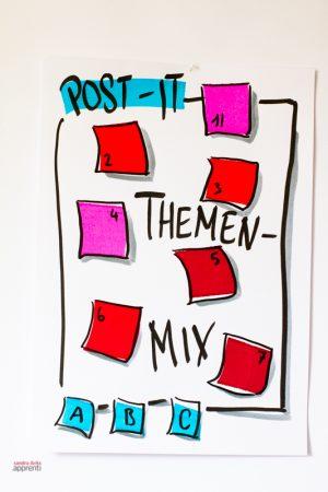 Sandra Dirks - Mini- Flipchartkurs Post-It - Flipcharts zeichnen mit Sandra Dirks
