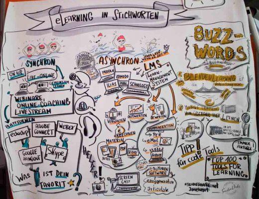 Themen für Visualisierungen vereinfachen
