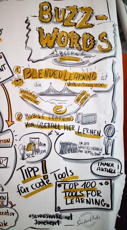 Themen für Visualisierungen vereinfachen 4