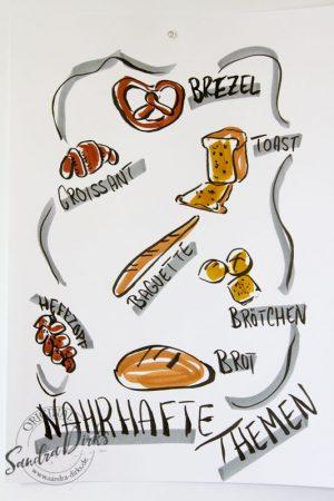 FlipchartFriday Bäckerei