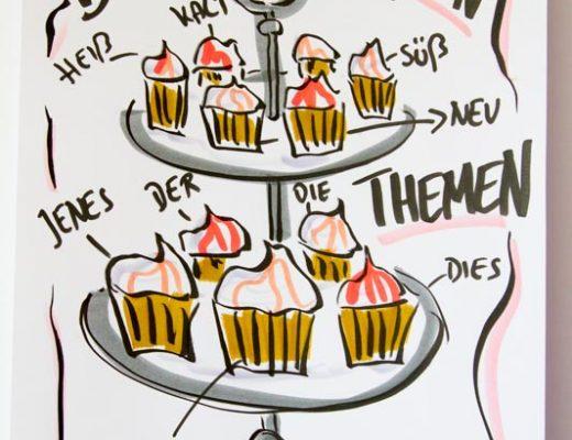 FlipchartFriday Motiv Muffins