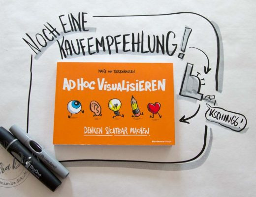 Rezension_AdHoc Visualisieren