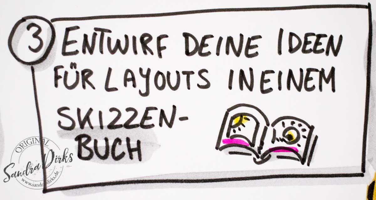 Sandra Dirks - Entwirf deine Layouts für Flipcharts im Skizzenbuch