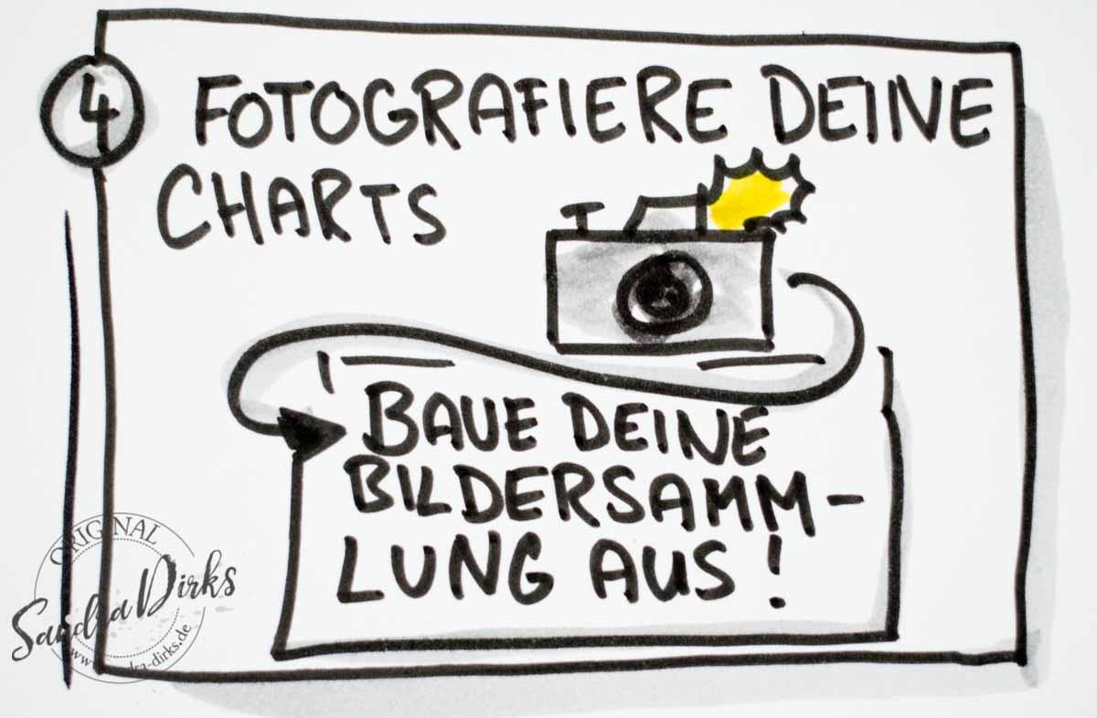 Sandra Dirks - Fotografiere deine Flipcharts
