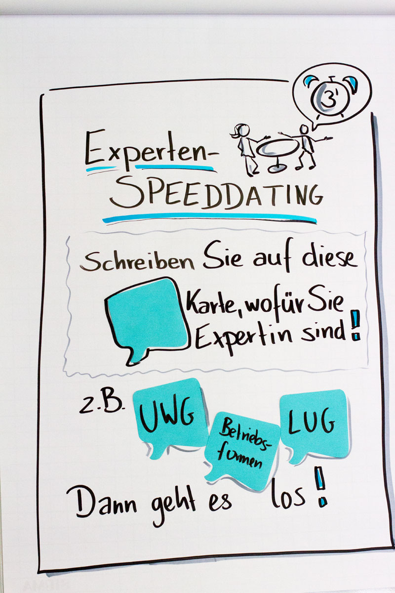 Sandra Dirks - Anleitungs-flipchart zum Speeddating