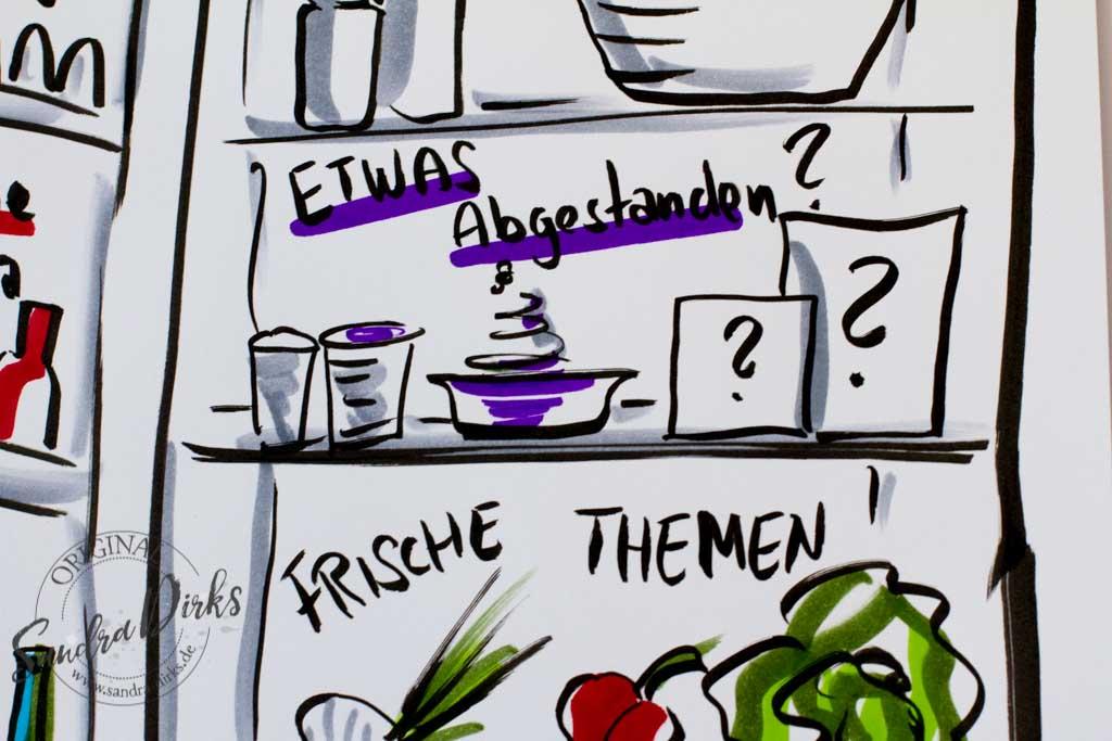 Sandra Dirks - Mini-Flipchartkurs Abgestanden im Kühlschrank