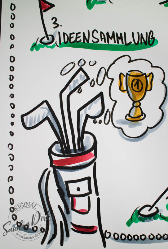 Sandra Dirks - FlipchartFriday Detailbild Golftasche