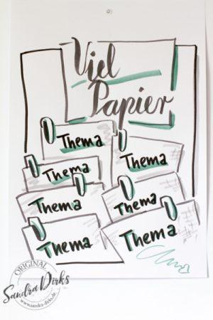 FlipchartFriday-Chart zum Thema Papierkram