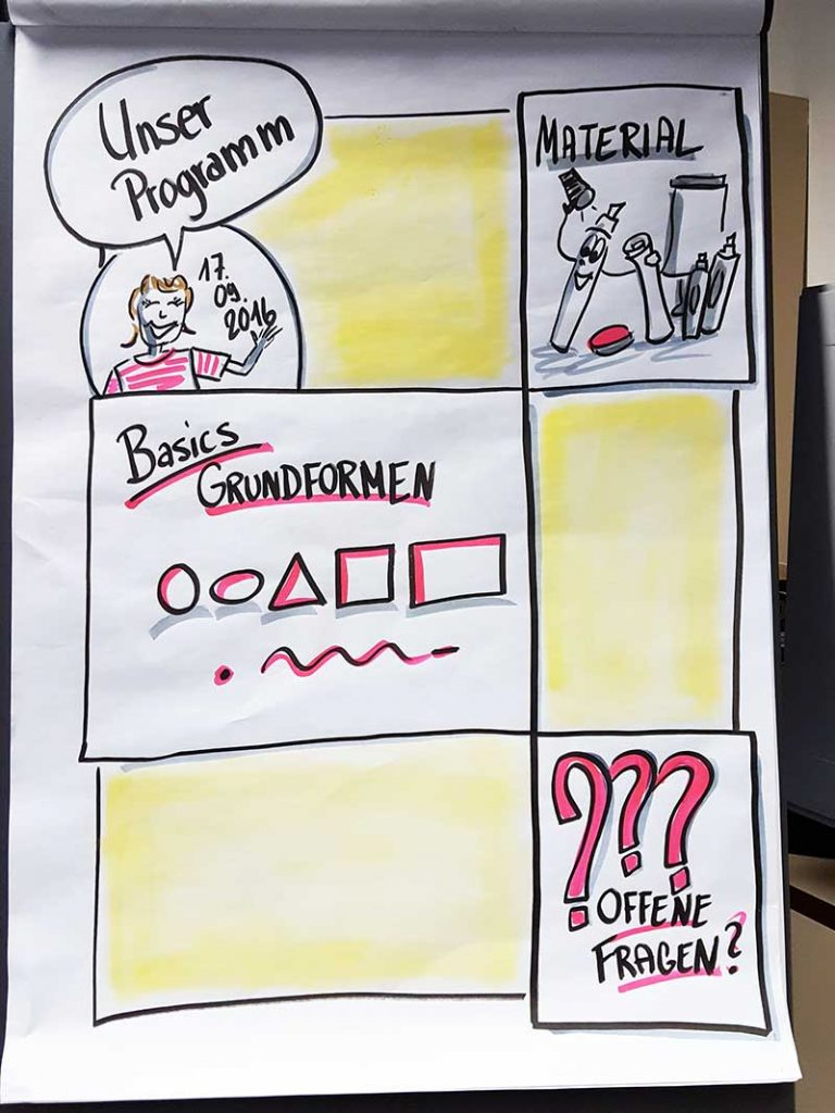 Sandra Dirks - Flipchart Agenda