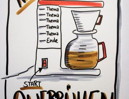 Sandra Dirks - FlipchartFriday Bild der Kaffeemaschine