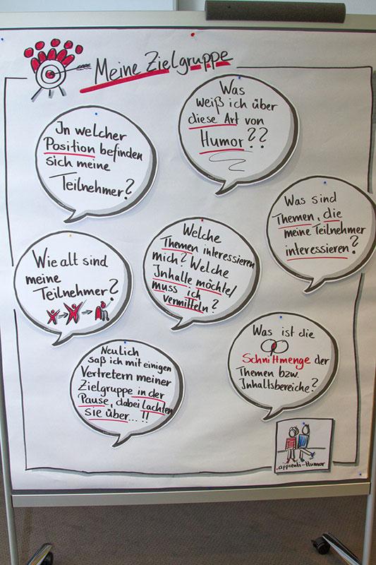 Sandra Dirks - Humorkochbuch Zielgruppen analysieren