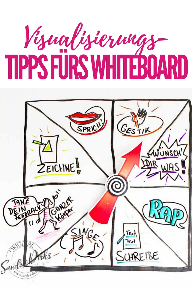visualisierungstipps_whiteboard