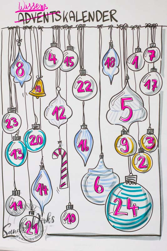 methodenidee flipchart adventskalender sandra dirks. Black Bedroom Furniture Sets. Home Design Ideas