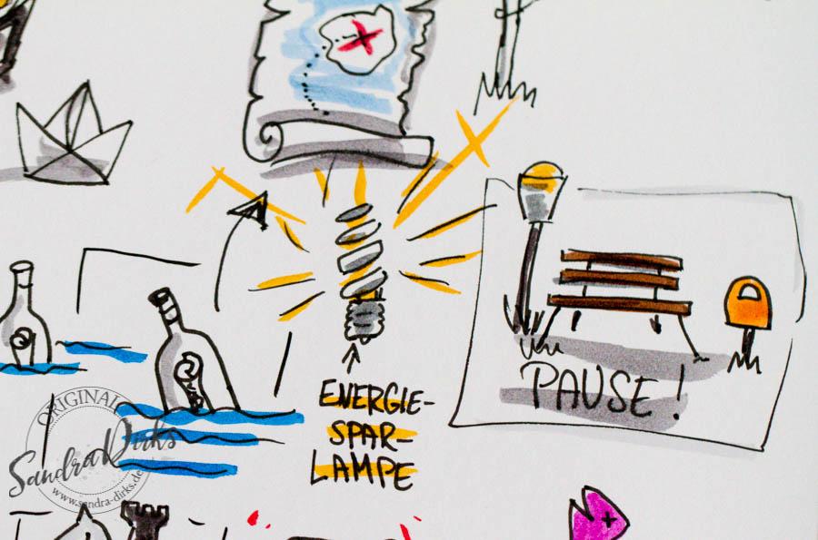 Sandra Dirks - Zeichenbeispiele aus dem Buch Details