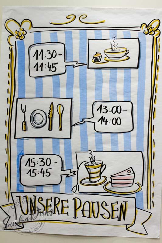 Sandra Dirks - Pausen-Chart