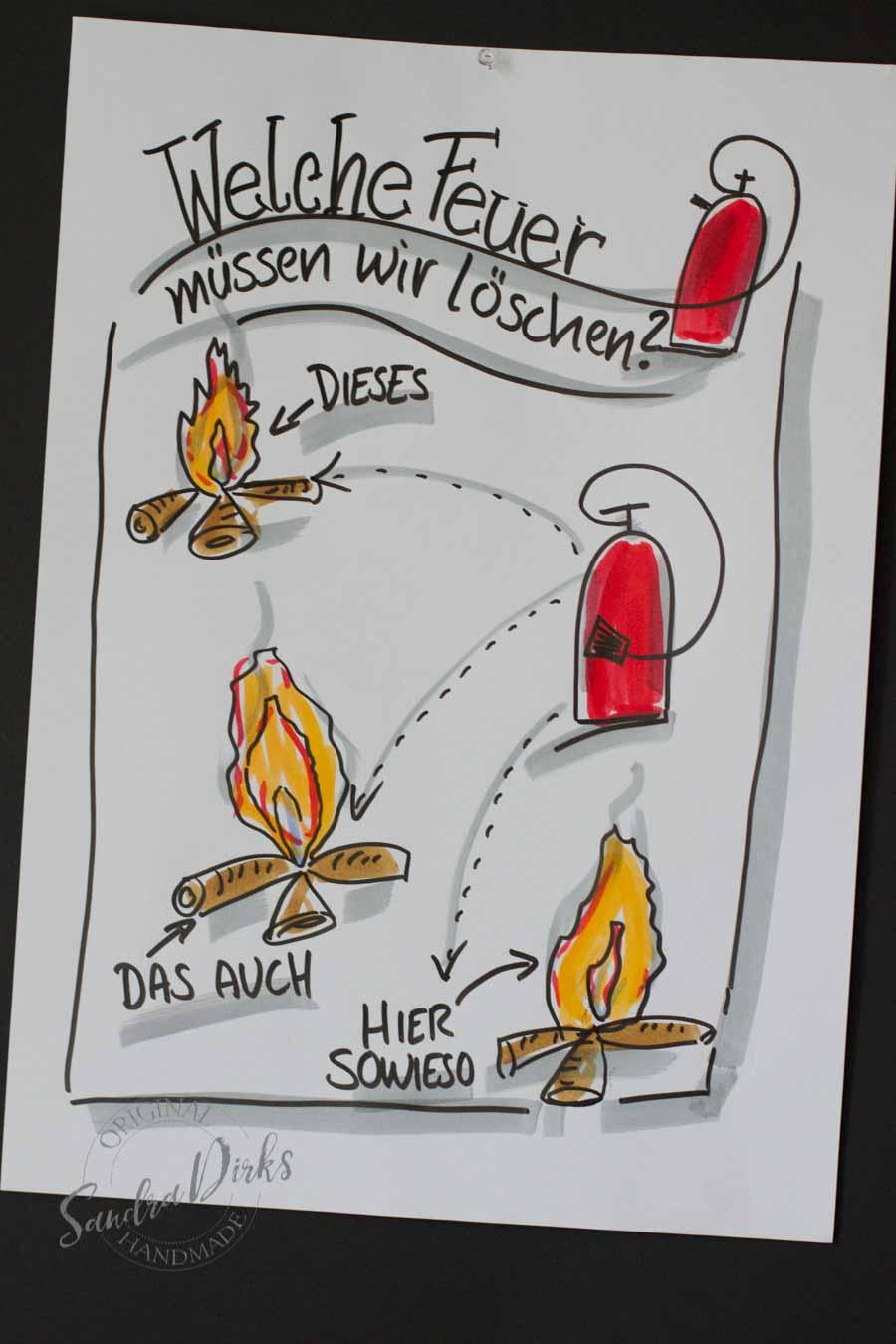 Sandra Dirks - Mini - Flipchartkurs Der Feuerloescher Titelbild