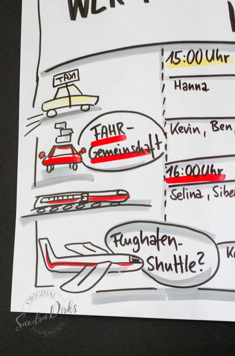 Sandra Dirks - Mini - Flipchartkurs Fahrgemeinschaft Details Verkehrsmittel