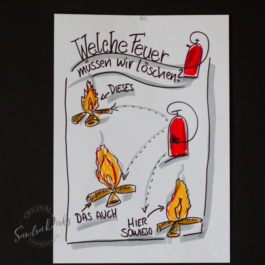 Sandra Dirks - Mini - Flipchartkurs Der Feuerloescher