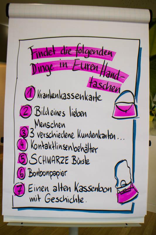 Sandra Dirks - Chart mit FatOne-Beispiel