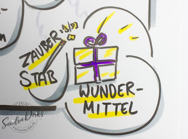 Sandra Dirks - Mini-Flipchartkurs Husten Wundermittel