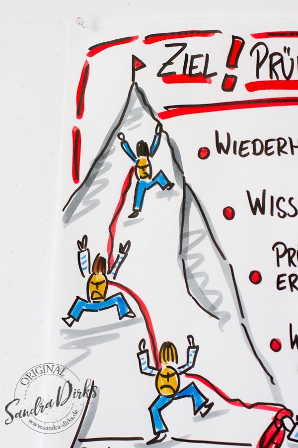 Sandra Dirks - Mini - Flipchartkurs - Motiv: Bergsteiger Detailfoto