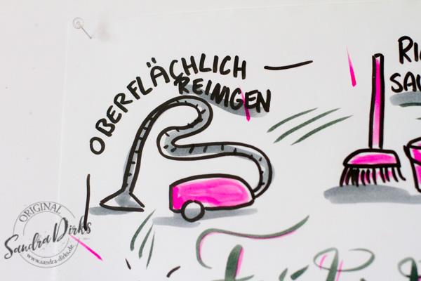 Sandra Dirks - Mini - Flipchartkurs Frühjahrsputz Details 2